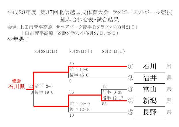 20160828boy-result.jpg