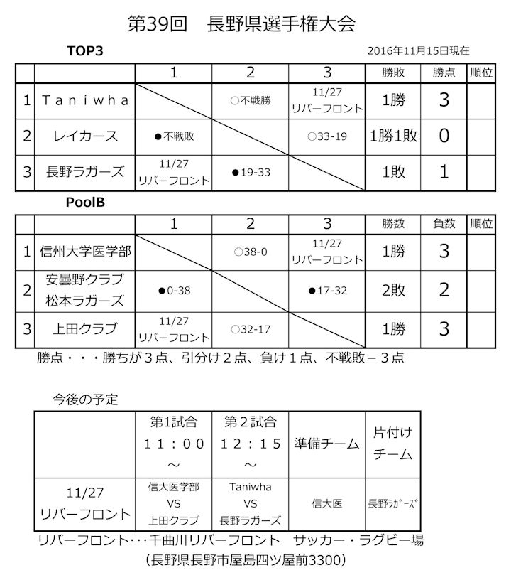 39th Nagano Prefecture Championship-match-1115.jpg