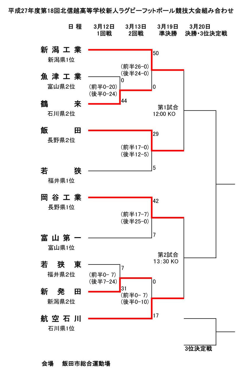H27-hokushinetsu-20160316.jpg