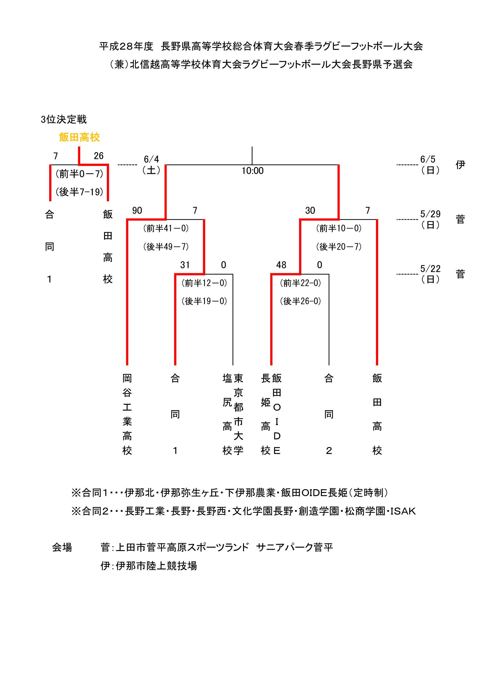 H28-Spring_tournament-20160604.jpg