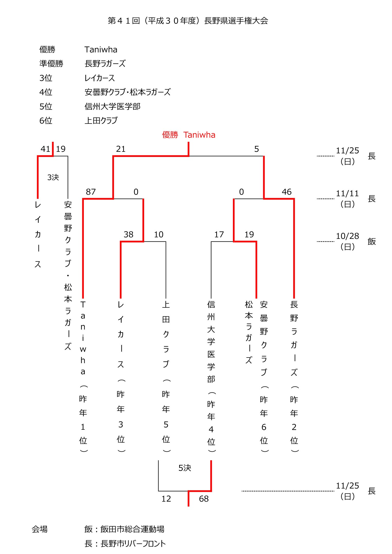 41th-Nagano-Championship-final.jpg