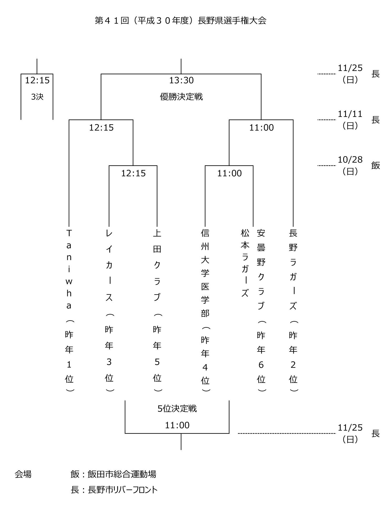 41th-Nagano-Championship.jpg