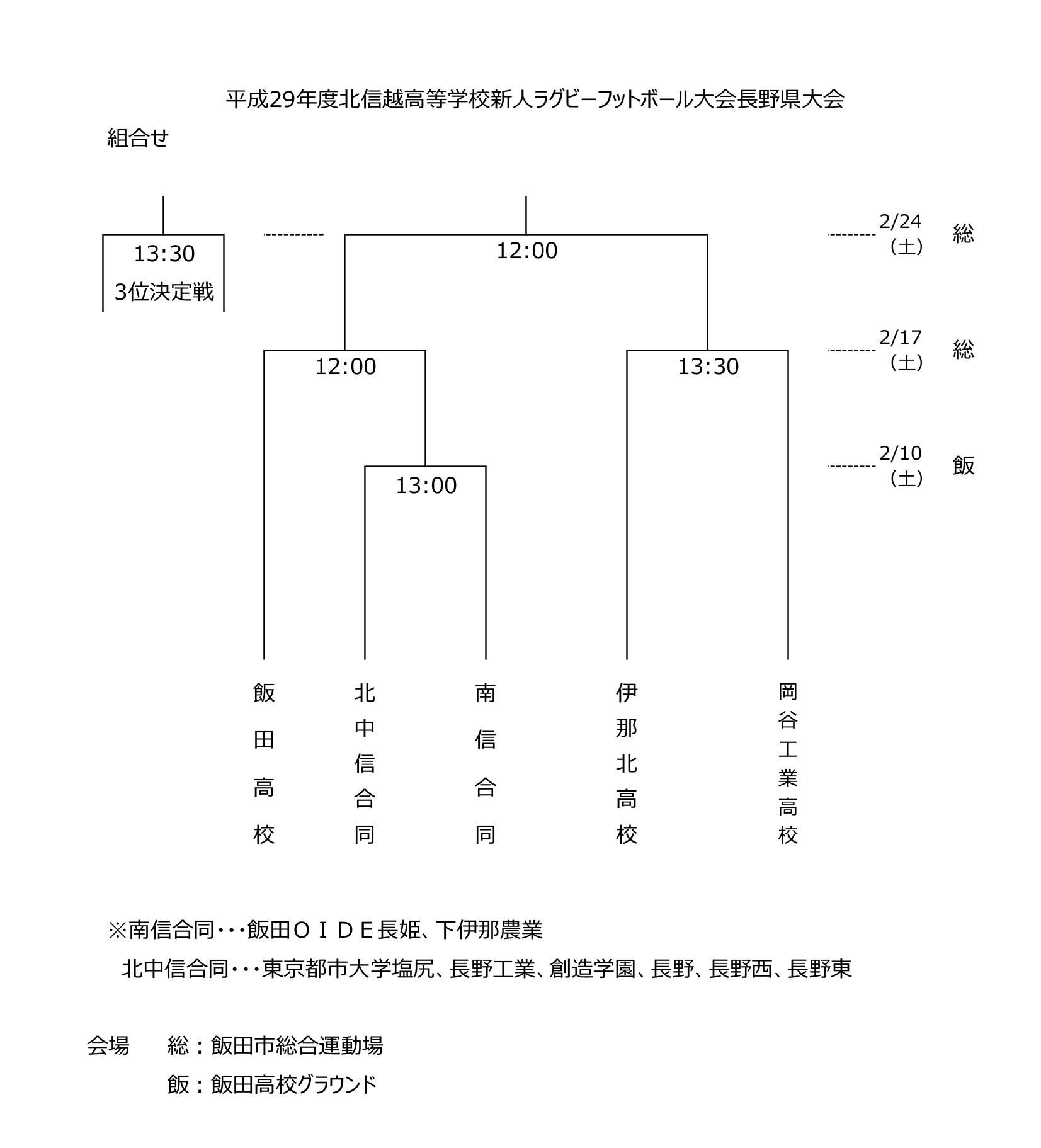 H29-Shinjin_tournament.jpg