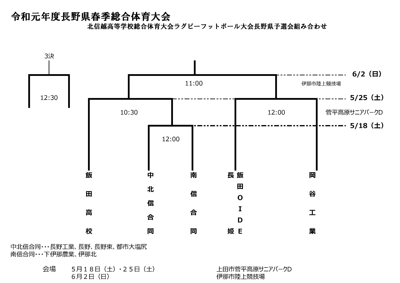 R1-Spring_tournament.jpg