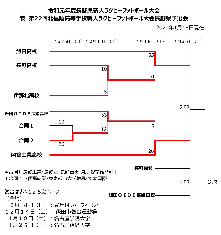 2019-shinjin20200118.jpg