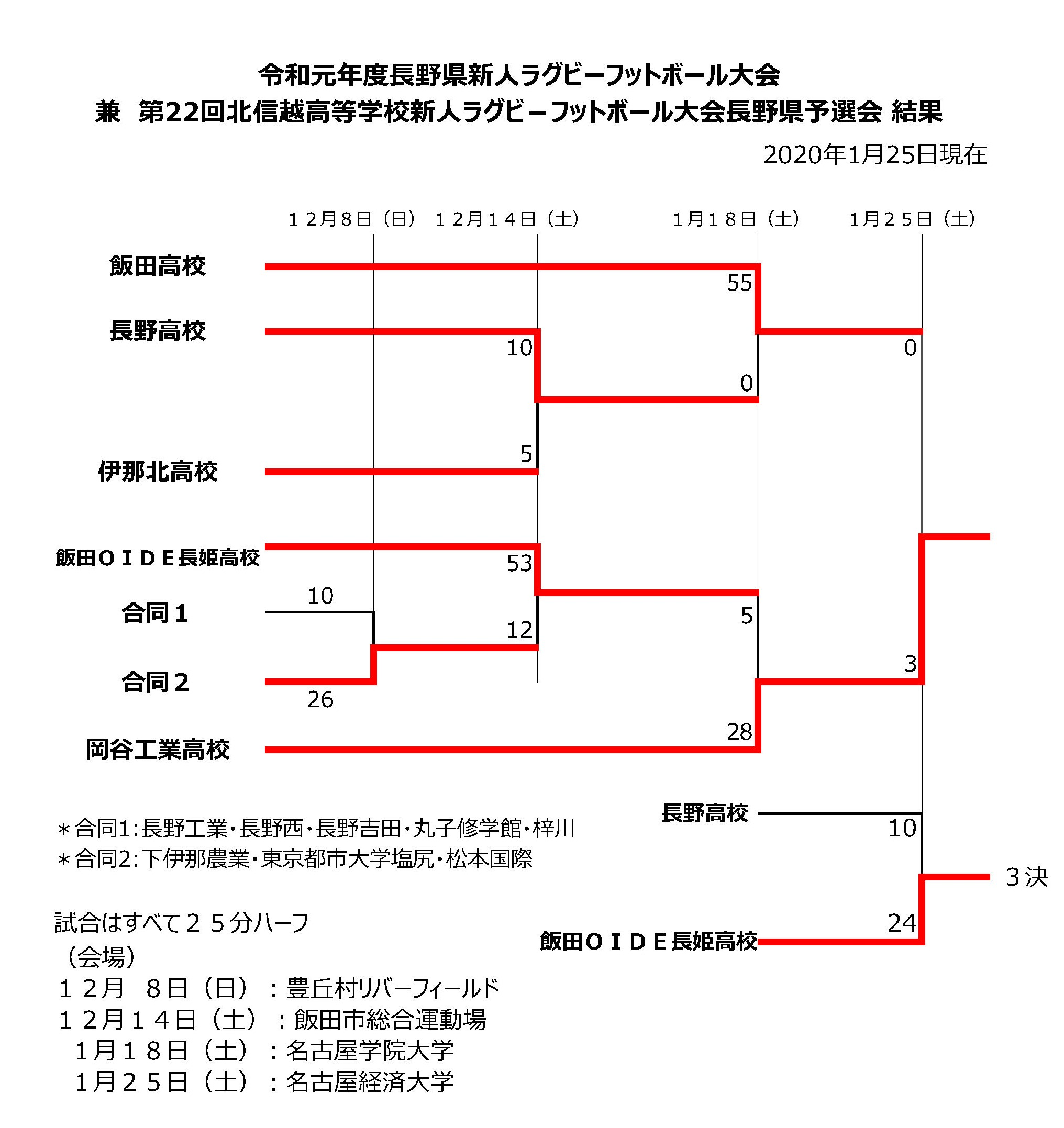 2019-shinjin20200125.jpg