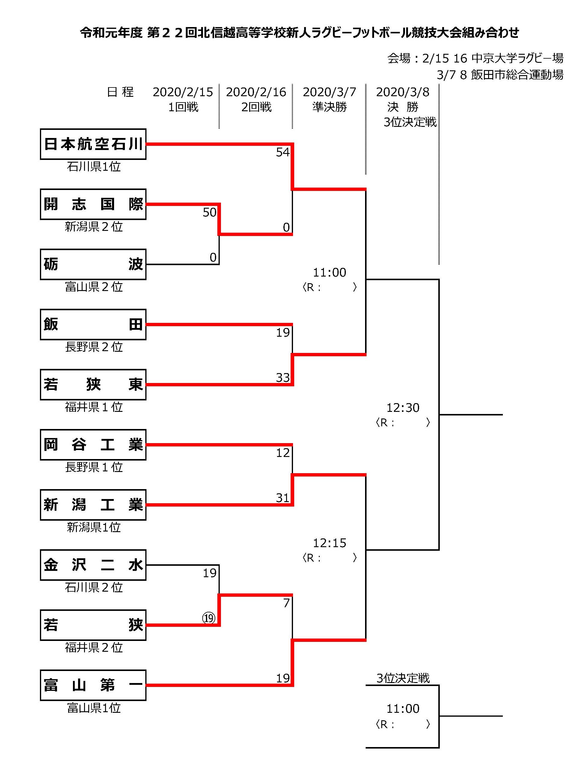 R1-Hokushinetsu20200216.jpg