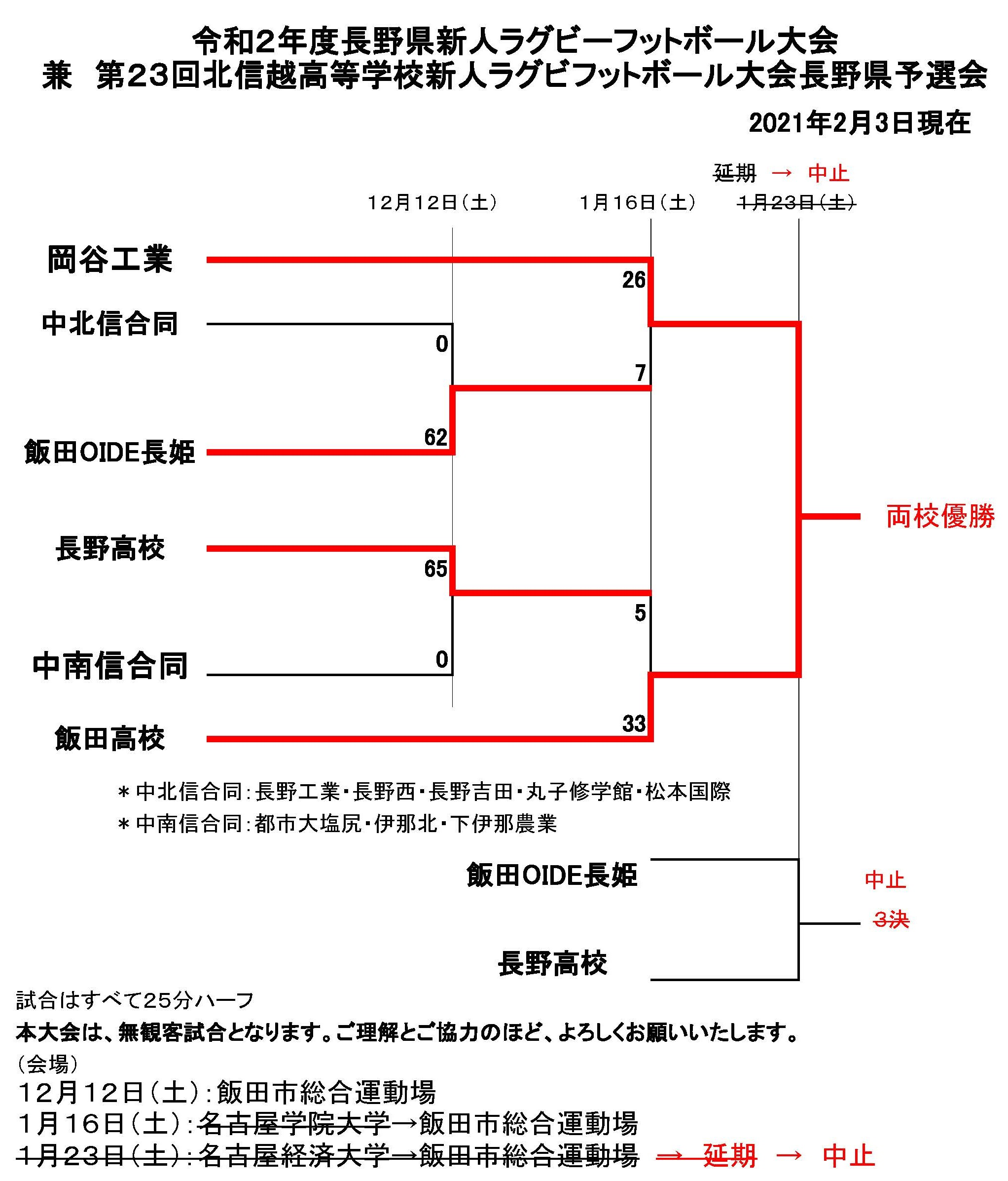 2020-shinjin-20210203.jpg