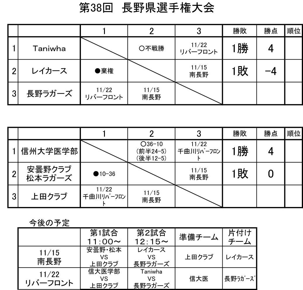 38th Nagano Prefecture Championship-match-1101.jpg