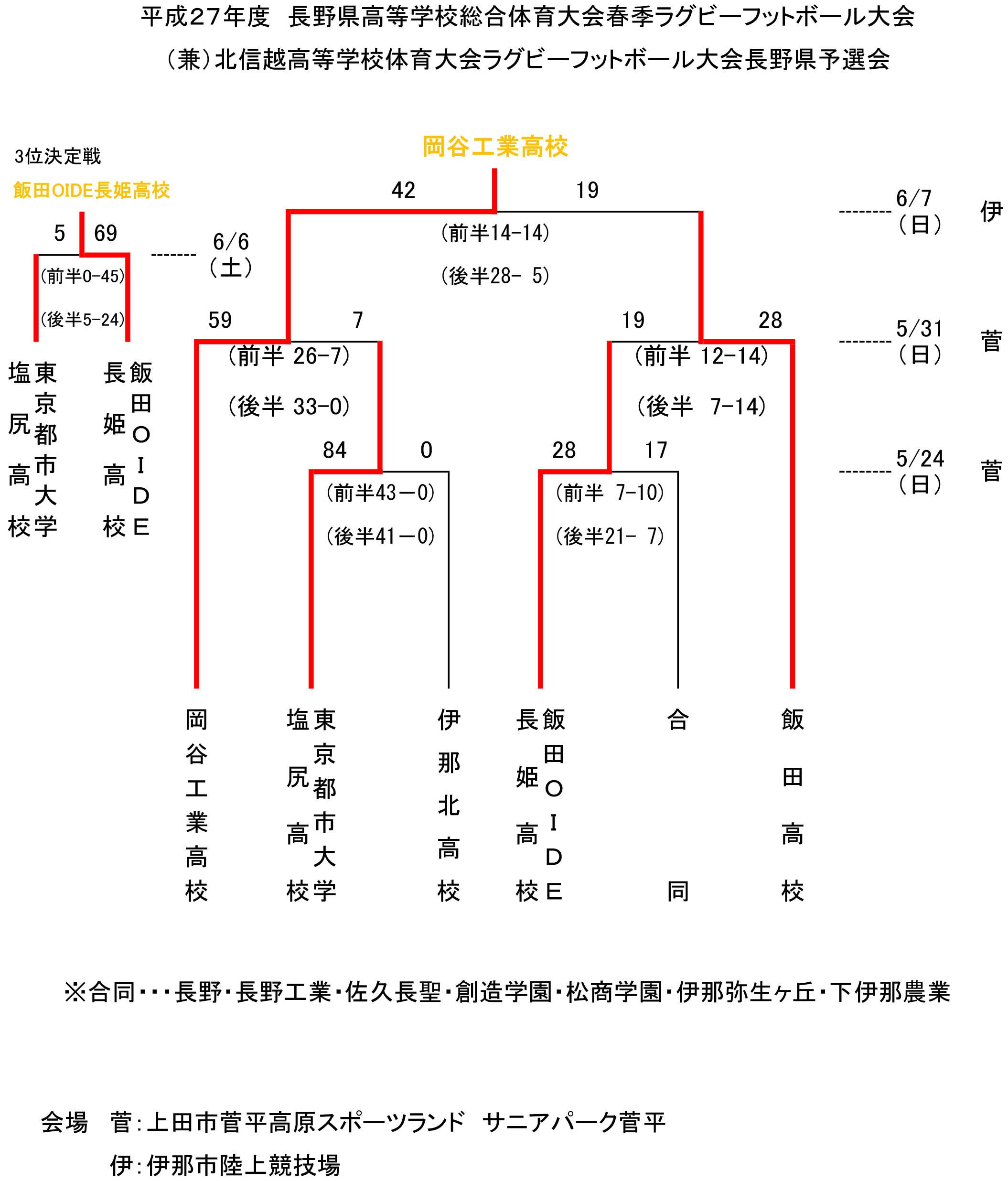 H27-Spring_tournament-final.jpg